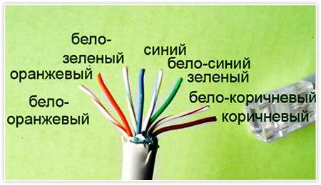Провода внутри