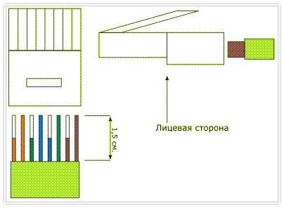 Правильное расположение проводов и коннектора